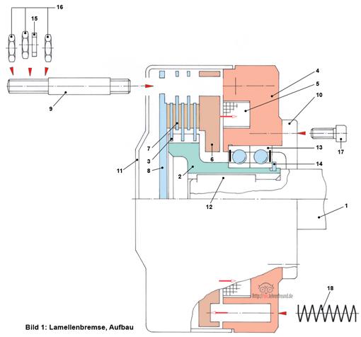 Vorzeichnung einer elektromagnetisch lüftbaren Lamellenbremse