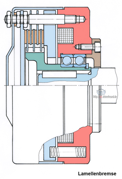 Gesamtzeichnung einer elektromagnetisch lüftbaren Lamellenbremse, Halbschnitt und Teilschnitt