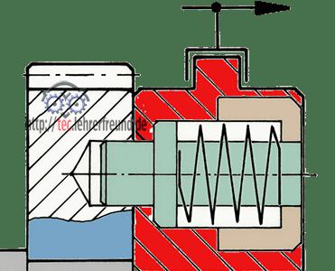 Zeichnung: Schaltmuffe mit Mitnehmerbolzen