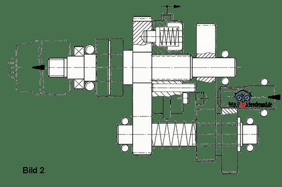 Zweiganggetriebe, Aufgabe Kraftflüsse