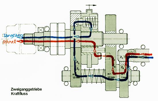 Zweiganggetriebe, Kraftfluss im langsamen und schnellen Gang