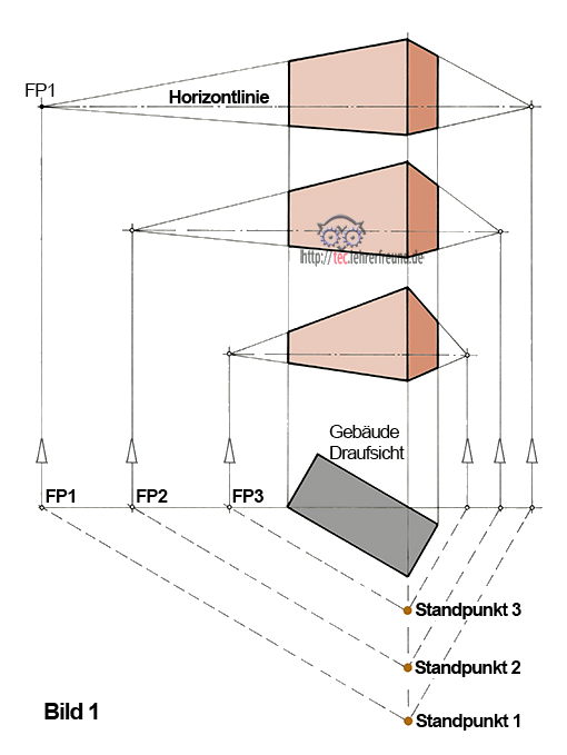 perspektive kurs 5 zwei fluchtpunkte 1 tec lehrerfreund. Black Bedroom Furniture Sets. Home Design Ideas