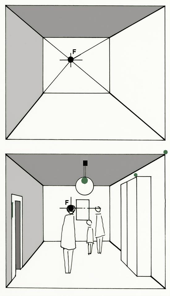 Perspektive kurs 4 der fluchtpunkt tec lehrerfreund for Schrank zeichnen