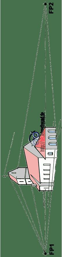 Kapelle in Perspektive: Lösung der Aufgabe