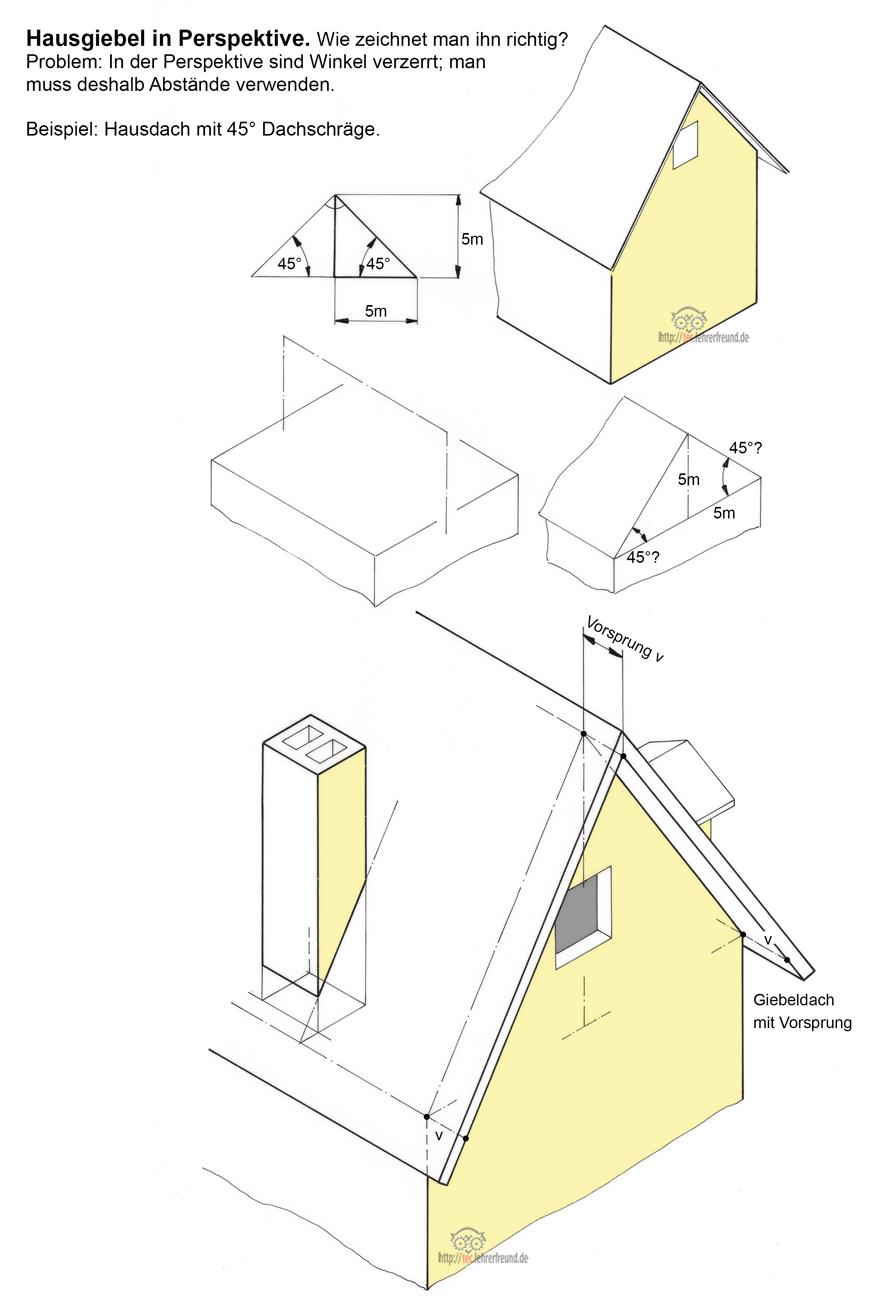 perspektive kurs 2 tec lehrerfreund. Black Bedroom Furniture Sets. Home Design Ideas