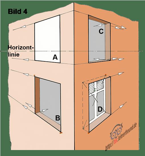 Perspektive: Fensteröffnungen