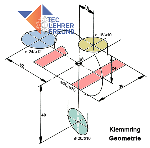 Klemmring, auf seine Grundgeometrie reduziert.