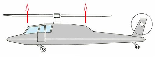 Hubschrauber im Schwebezustand