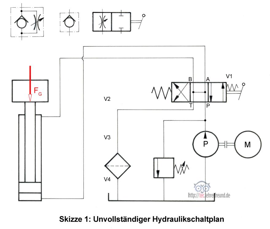hydraulische antriebe 13 entwurf und berechnungen tec lehrerfreund. Black Bedroom Furniture Sets. Home Design Ideas