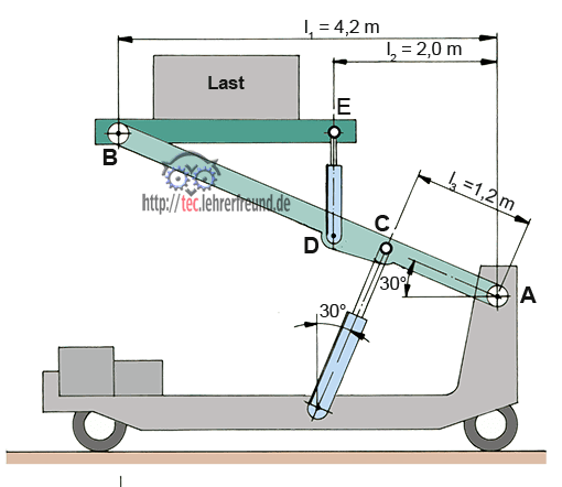Zeichnung Hubwage mit Maßen