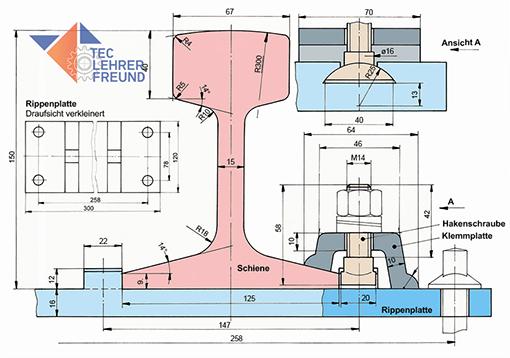 Schienenbefestigung alle Teile (Vorschaubild)