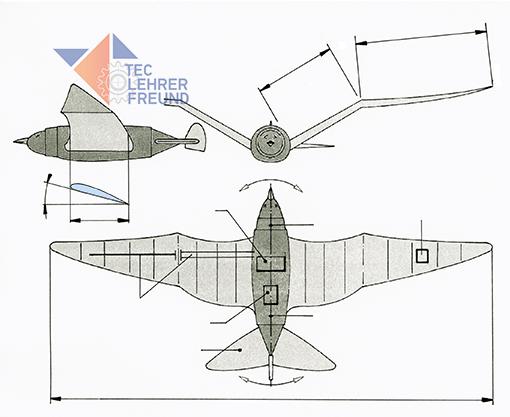 Bild Flügel: Auf- und Vortrieb eines künstlichen Vogels