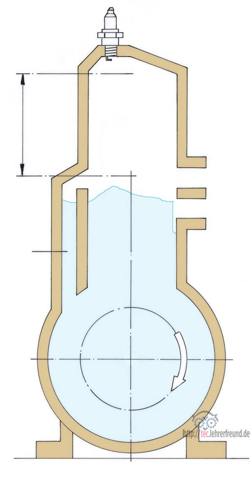Ottomotor (2): Zweitaktmotor • tec.Lehrerfreund