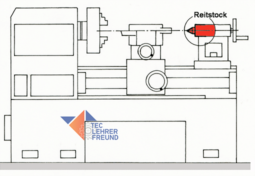 Mitlaufende Körnerspitze - Zeichnung