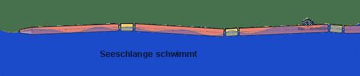 """So sieht das """"Pelamis""""-Wellenkraftwerk, auch Seeschlange, aus"""