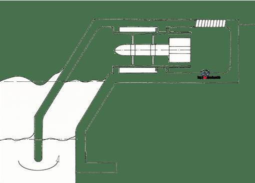 Limpet-Turbine zur Energiegewinnung (Schemazeichnung)