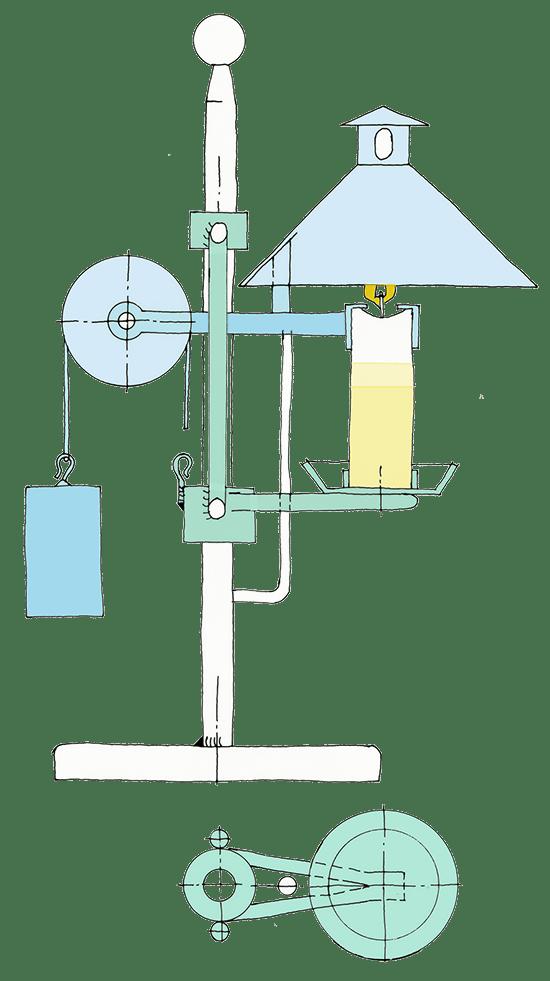 Kerzenlampe, Aufgabe gelöst
