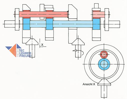 Bild Fahrgetriebe als zweidimensionale Strichskizze