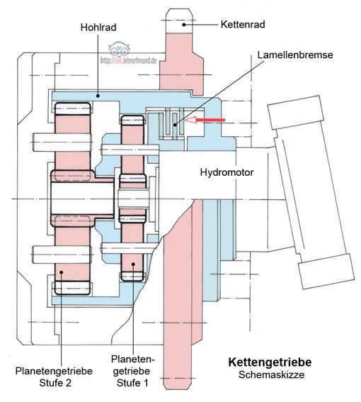 Zahnr der berechnen berechnung der zahndicke maschinenbau for Statik rahmen berechnen