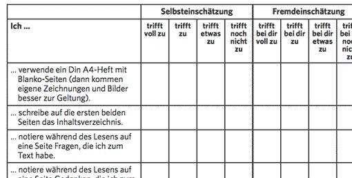 Absätze in Überschriften zusammenfassen (3 Arbeitsblätter ...