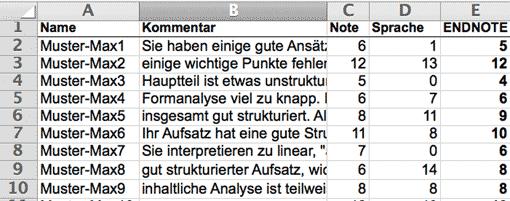 Excel-Tabelle, mit der Deutscharbeit korrigiert wurde (Ausschnitt)