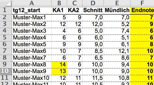 Notenverwaltung mit Excel (Screenshot, Ausschnitt)