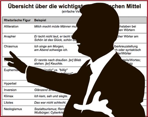 Redner vor Rhetorik-Arbeitsblatt