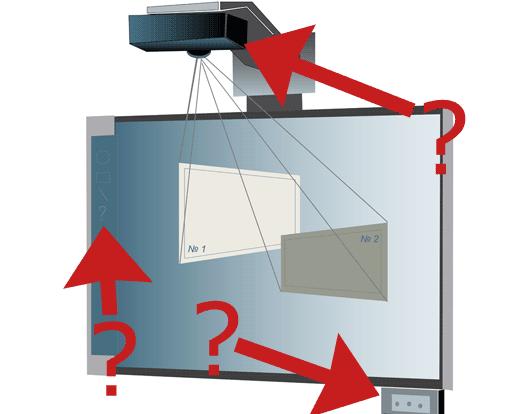 Interaktives Whiteboard mit vielen Fragezeichen, die die mögliche Schwierigkeiten bei der Kaufentscheidung symbolisieren