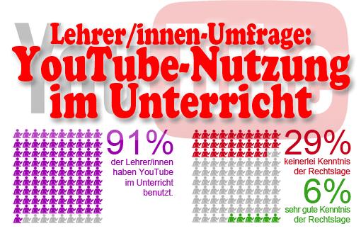 Teaser-Logo: YouTube-Umfrage von Lehrern