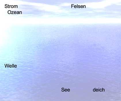 Screenshot der Powerpoint-Praesentation mit einigen BEgriffen des Gedichts 'Maechtiges Ueberraschen' von Goethe