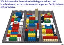 Folie 31 der Slideshare-Präsentation 'Moodle erklaert mit Lego' - Anordnung der 'Legobausteine'
