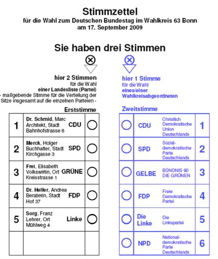 Fehlerhafter Stimmzettel zur Bundestagswahl