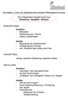 Folie zu Aufbau und Gliederung einer Präsentation (Vorschaubild, verlinkt mit PDF-Datei)