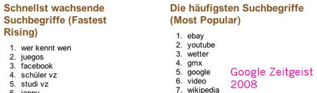 Screenshot: Google Zeitgeist 2008 - die beliebtesten deutschsprachigen Suchanfragen 2008