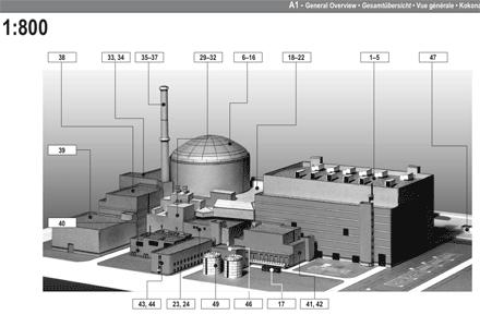 Fertiges Modell des EPR-Kernkraftwerks