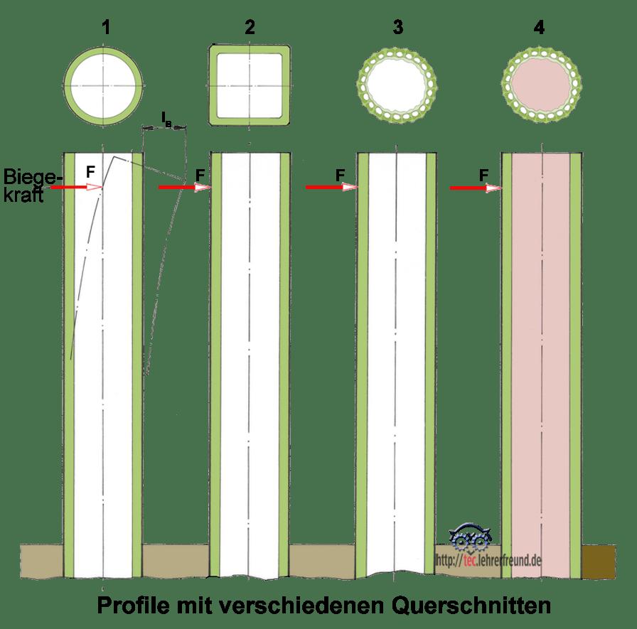 Beste Kapitel 3 Atomare Struktur Arbeitsblatt Ideen - Super Lehrer ...