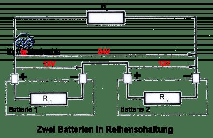 Ungewöhnlich Doppel Diesel Batterie Schaltplan Ideen - Der ...