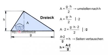 Technische Mathematik: Formeln umstellen (1) • tec.Lehrerfreund