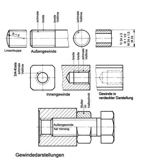 technisches zeichnen schnittdarstellung  3 2p technisches zeichnen ansichten schnittdarstellung