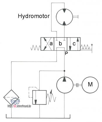 Hydraulische Antriebe (7): Grundschaltungen (4) • tec.Lehrerfreund