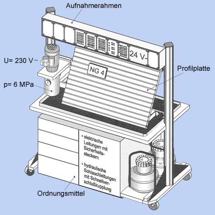 grundschaltungen hydraulischer antriebe tipps f r den. Black Bedroom Furniture Sets. Home Design Ideas