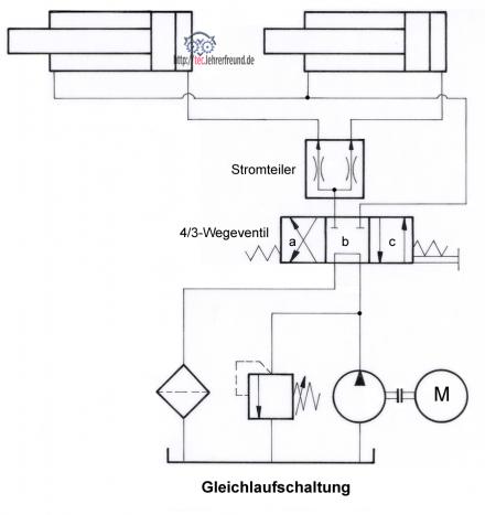 Hydraulische Antriebe (8): Grundschaltungen (5) • tec.Lehrerfreund