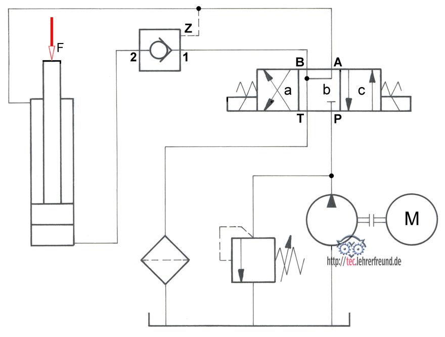 hydraulische antriebe 6 grundschaltungen 3 tec. Black Bedroom Furniture Sets. Home Design Ideas