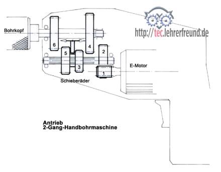 stirnradgetriebe mehrstufig 2 tec lehrerfreund. Black Bedroom Furniture Sets. Home Design Ideas