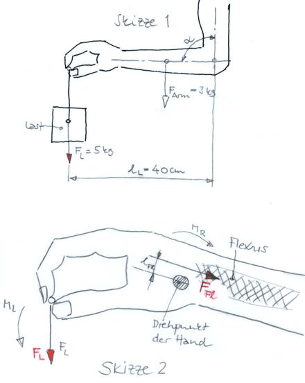 hebelgesetz und drehmoment tec lehrerfreund. Black Bedroom Furniture Sets. Home Design Ideas