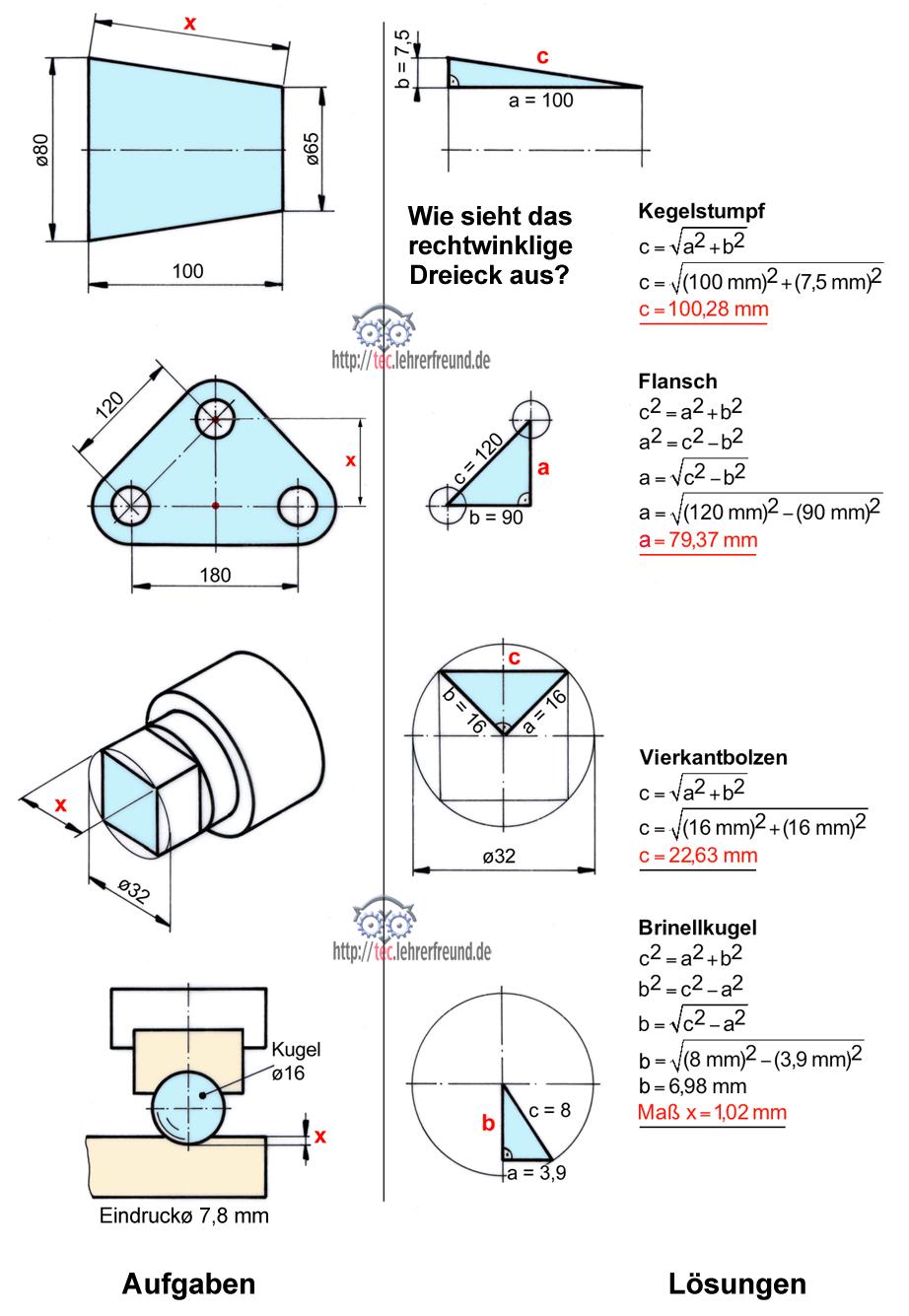 lehrsatz des pythagoras: Übungen • tec.lehrerfreund