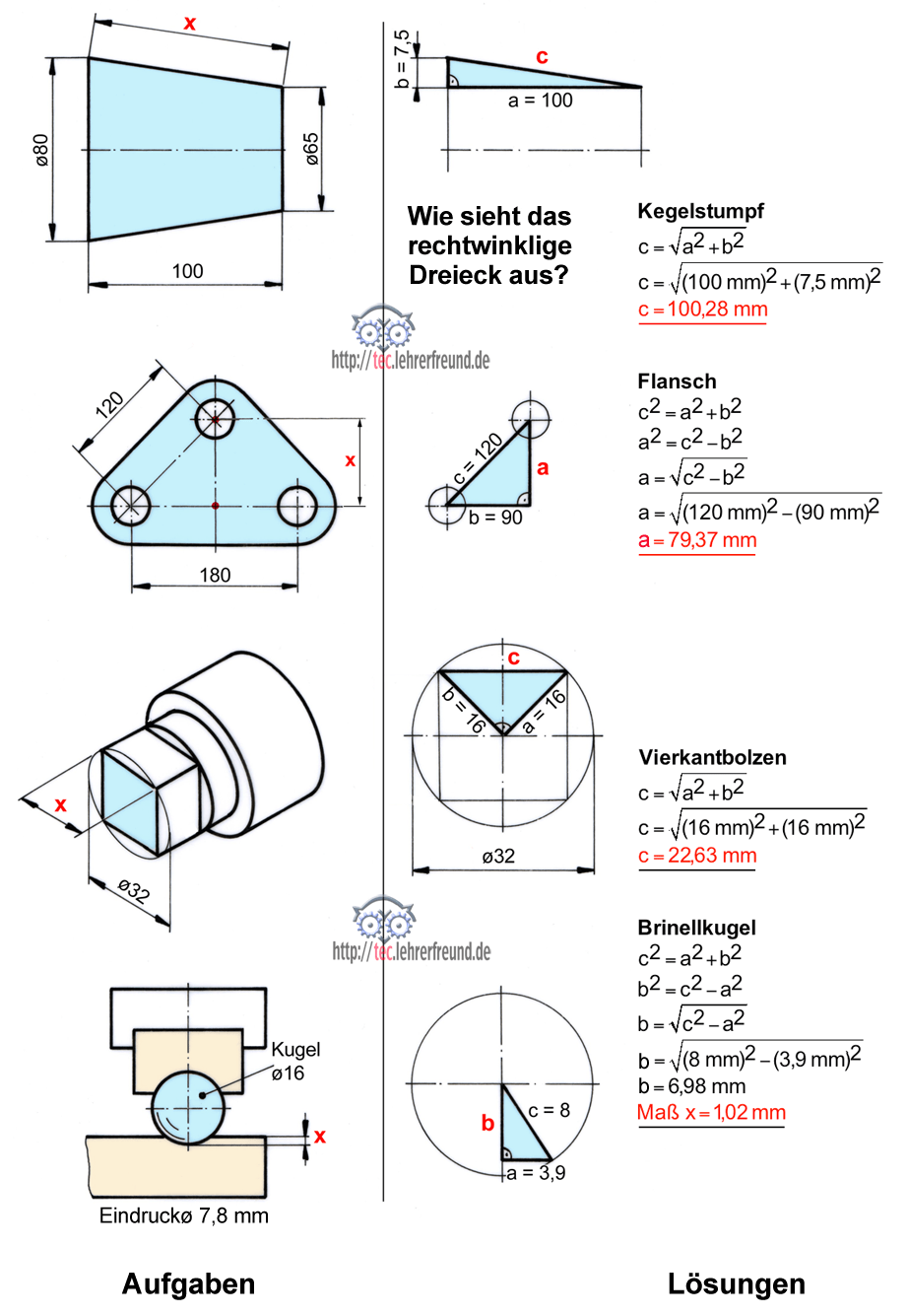 lehrsatz des pythagoras bungen tec lehrerfreund. Black Bedroom Furniture Sets. Home Design Ideas