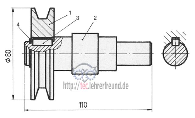 wirtschaftlich zeichnen 3 welle und riemenscheibe vorzeichnen tec lehrerfreund. Black Bedroom Furniture Sets. Home Design Ideas
