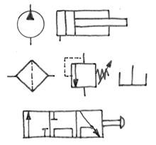 Hydraulikventile symbole