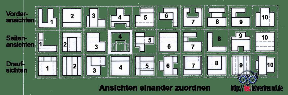 projektionszeichnen 6 tec lehrerfreund. Black Bedroom Furniture Sets. Home Design Ideas